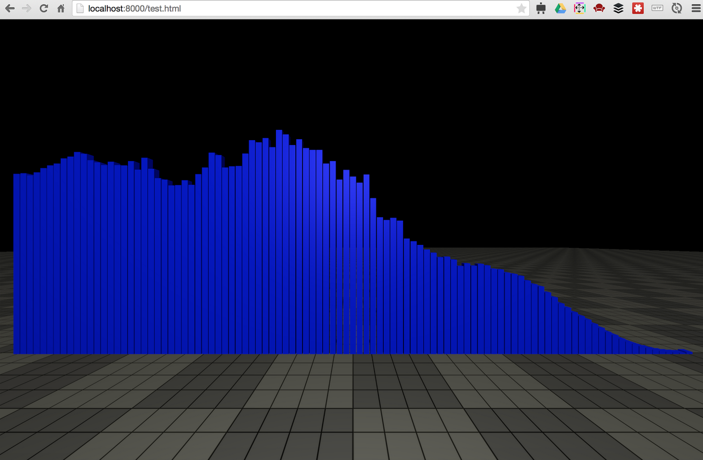 How to make a simple virtual reality data visualization
