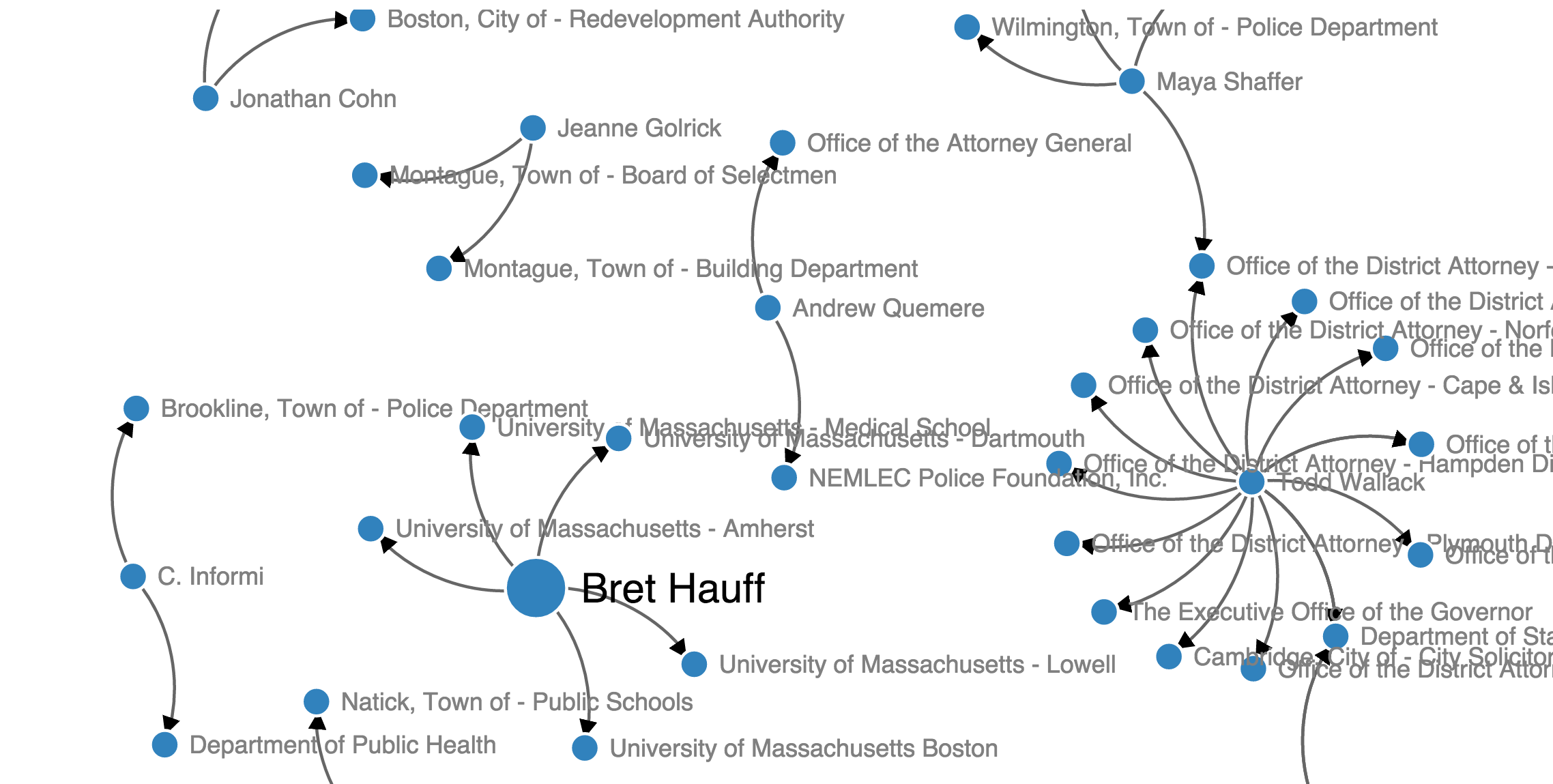 Visualizing public records appeals in your state - Storybench