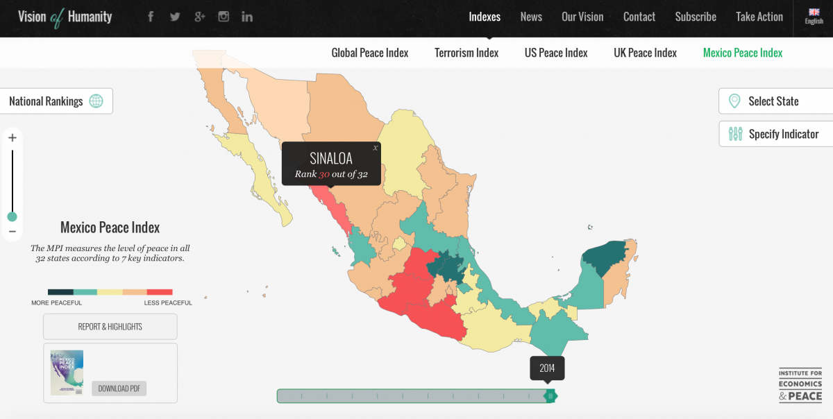 mexico-peaceindex
