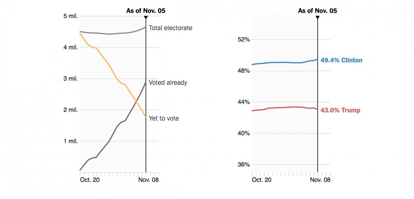 early-voting-nyt
