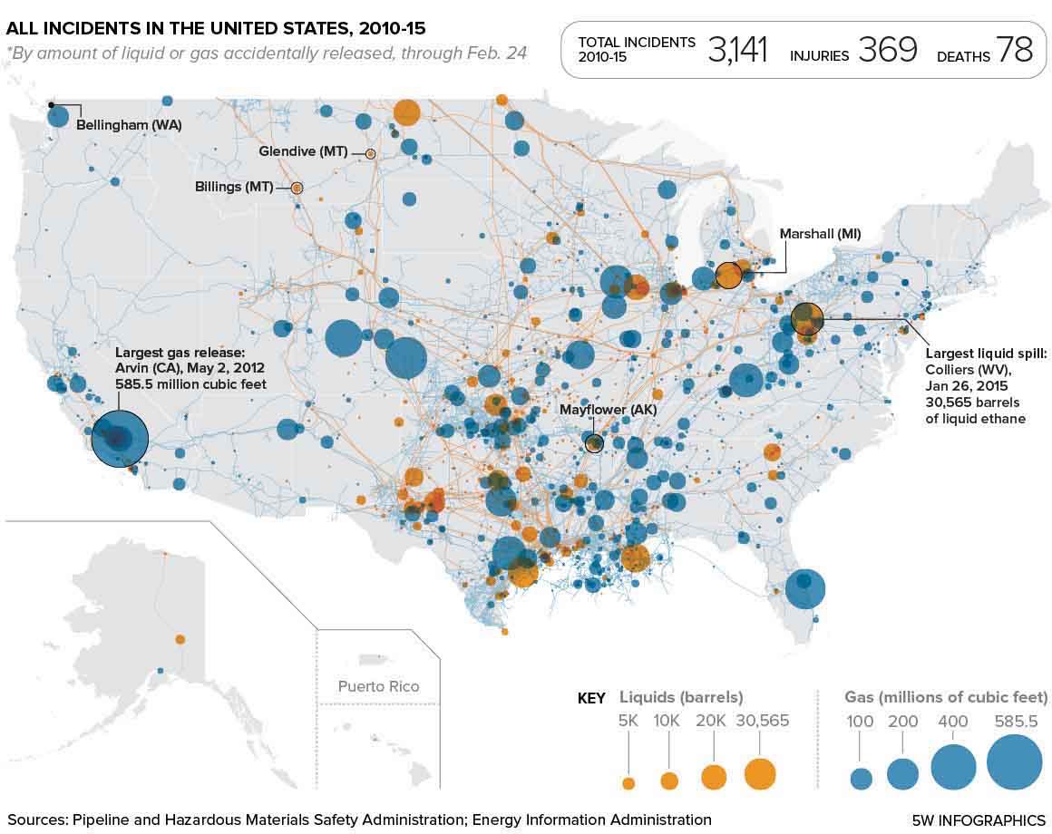 Contextualizing the Dakota Access Pipeline: A roundup of ...