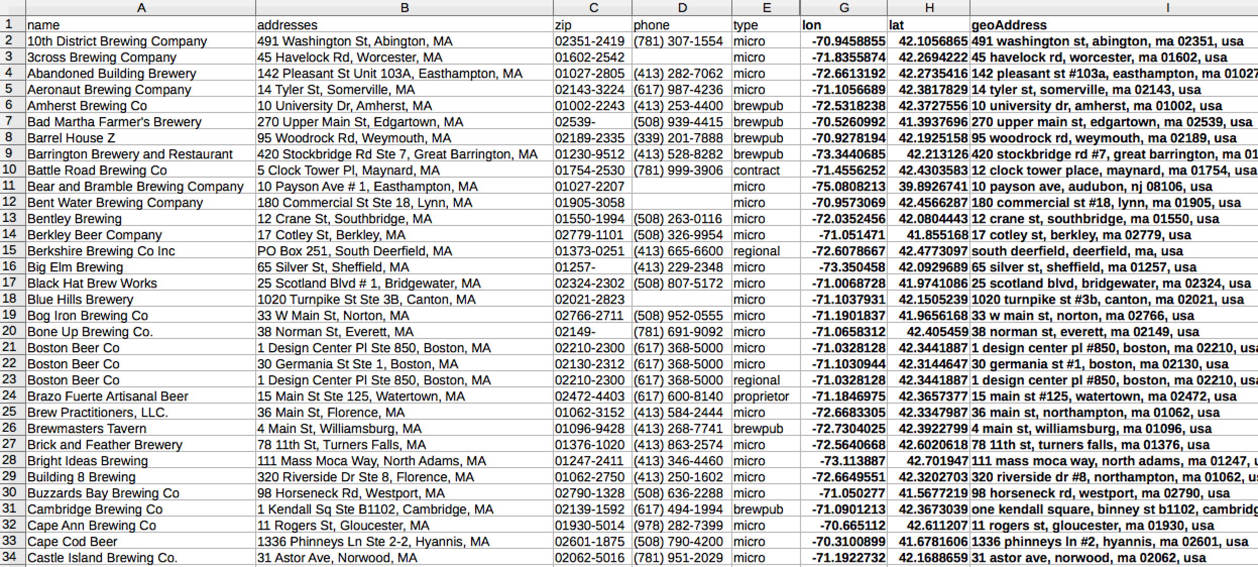 How to geocode a csv of addresses in R - Storybench