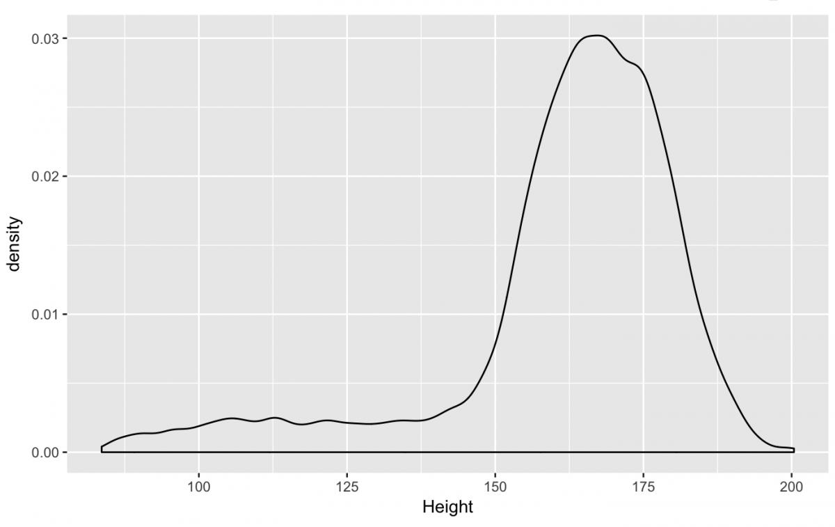 data visualization with ggplot2 pdf
