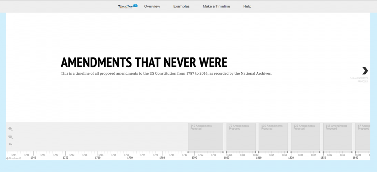 how to build a timeline using timelinejs storybench