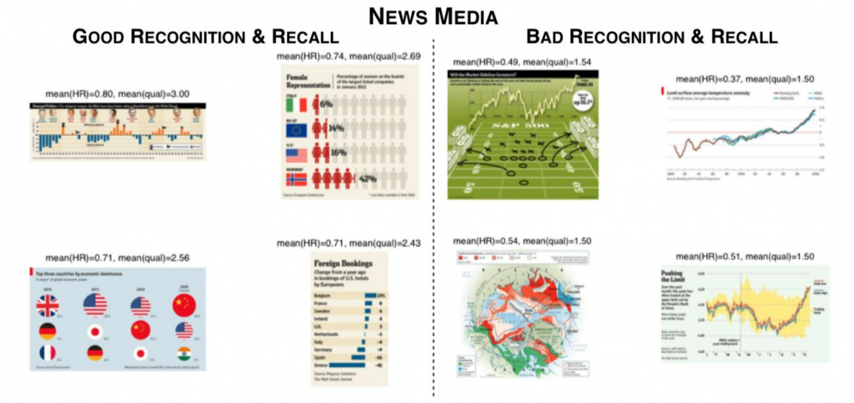 newsmedia_matrix
