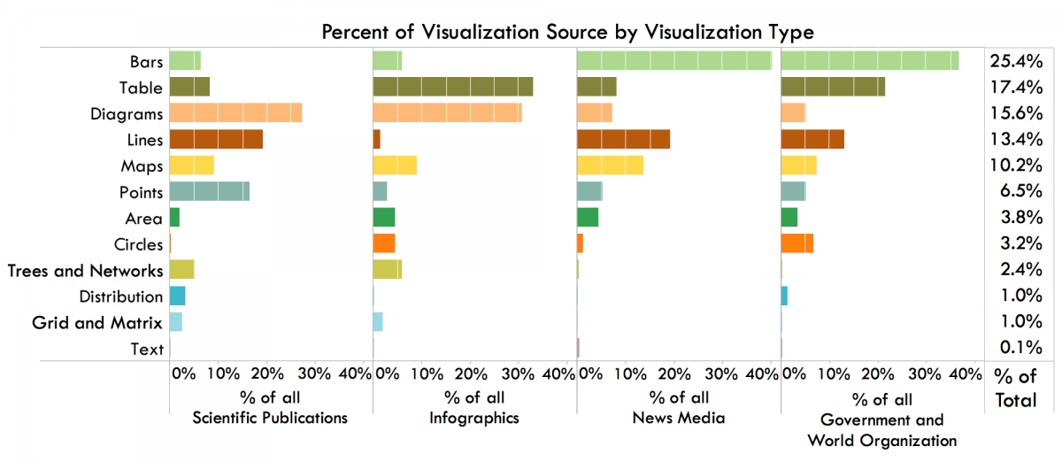 viz_categories_breakdown