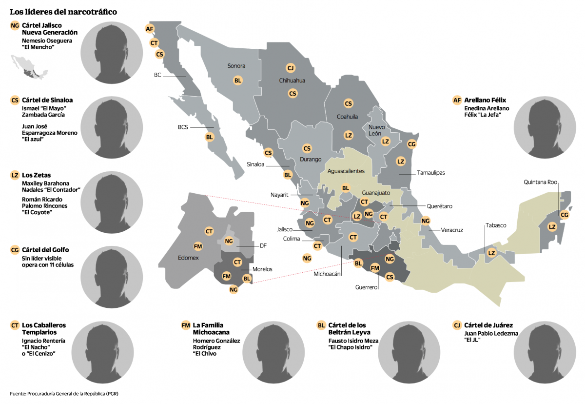 UnivData_cartels