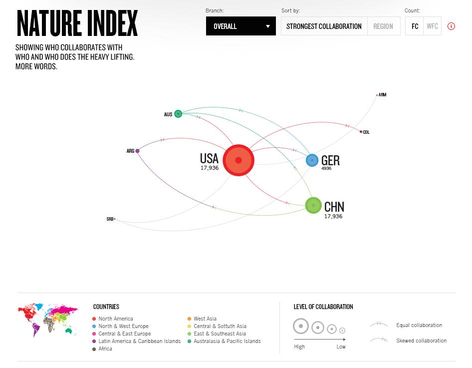 natureindex_interactive_v1.1