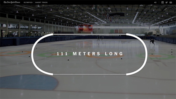 NYT mixed video and overlaying graphics as in the piece on short track speed skating